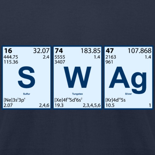 Scientific Swag