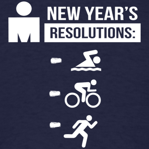 resolution_checklist
