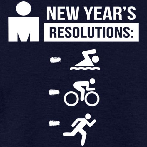 resolution_checklist