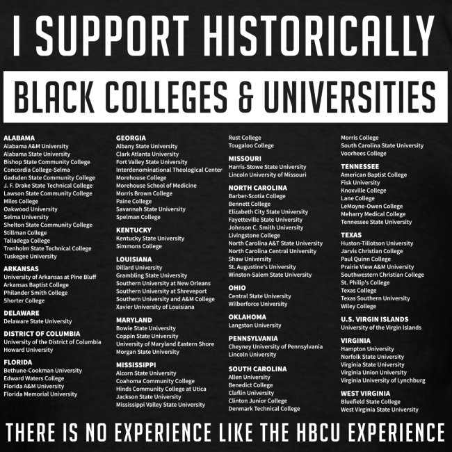Historically Black Colleges and Universities (HBCUs Listed on Back)