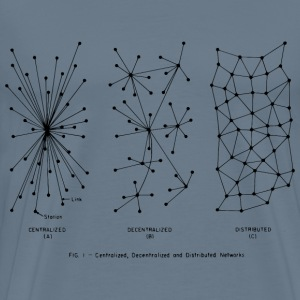 Centralized Decentralized and Distributed Networks - Men's Premium T-Shirt