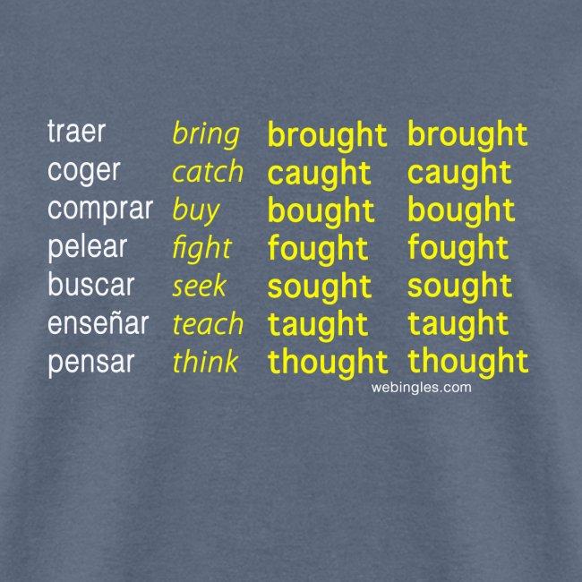 Verbos Irregulares que Riman