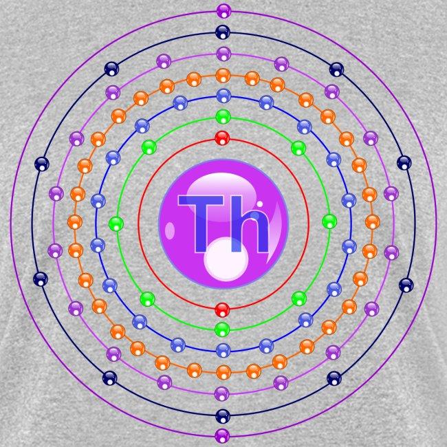 ThoriumAtomColor f