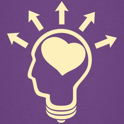 think Love Ideas