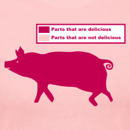 Design ~ Pig Butchering Guide - Women's Longsleeve