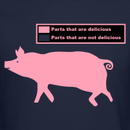 Design ~ Pig Butchering Guide - Classic Sweatshirt