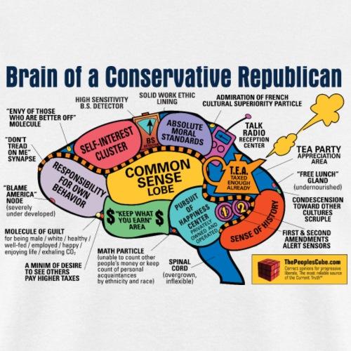 Brain of a capitalist