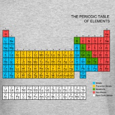Periodic Table Long Sleeve Shirts