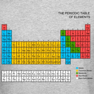 Periodic Table Long Sleeve Shirts - Crewneck Sweatshirt