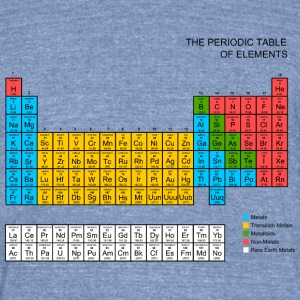 Periodic Table T-Shirts - Unisex Tri-Blend T-Shirt by American Apparel