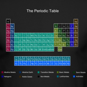 Blue Stylish Periodic Table of Elements Long Sleeve Shirts - Men's Long Sleeve T-Shirt by Next Level