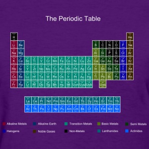 Blue Stylish Periodic Table of Elements Women's T-Shirts - Women's T-Shirt