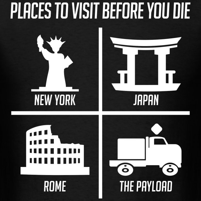 Men's Places to Visit