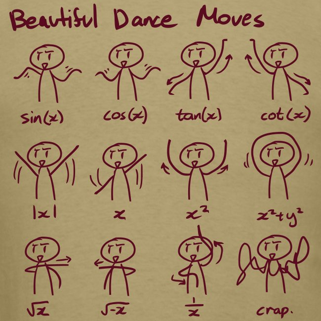 Maths humor, Maths curves, Beautiful dance moves