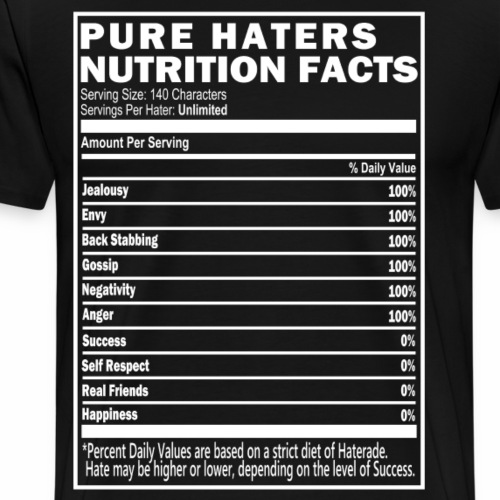 Haters Nutrition Facts T-Shirt & Apparel