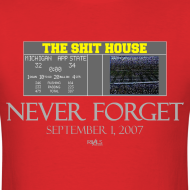Design ~ Never Forget