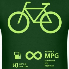 Bicycle Fuel Economy