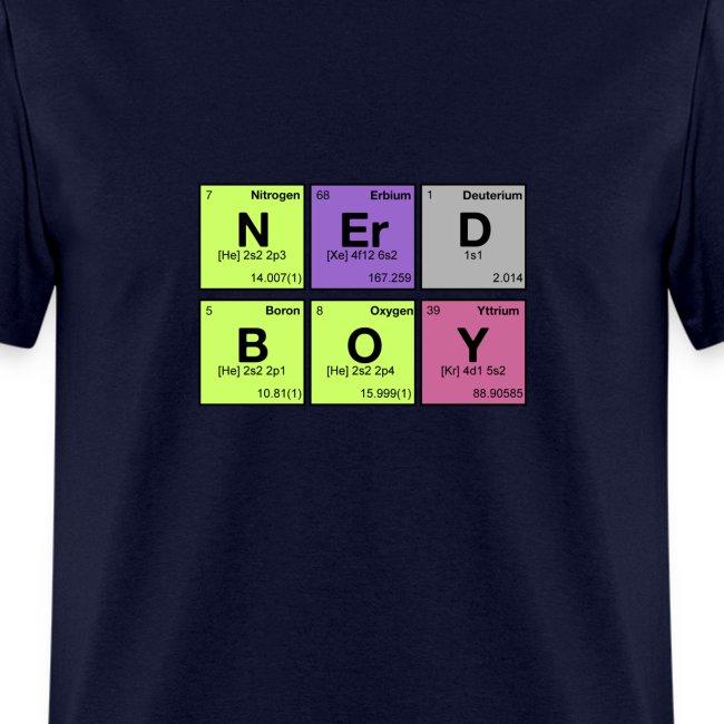 NERD BOY! Periodic Elements Scramble
