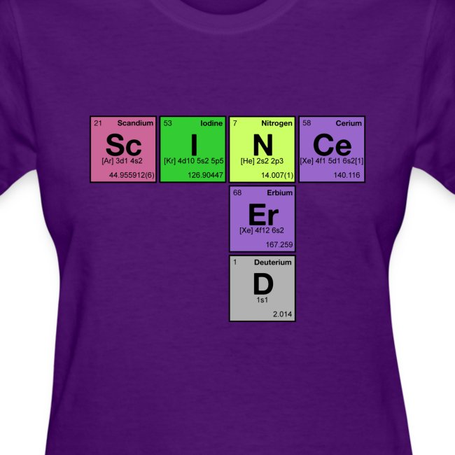 SCIENCE NERD! Periodic Elements Scramble