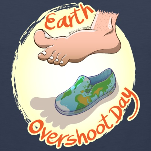Oversized Footprint Earth Overshoot Day
