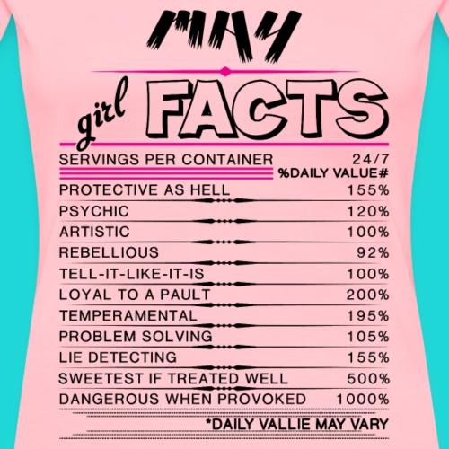 May Girl Facts