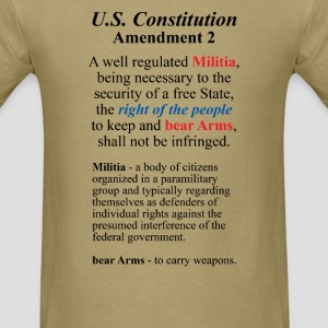 U.S. Constitution Amendment 2