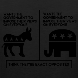 Republican & Democrats = Wants the government to impose their views on everyone