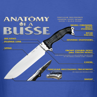 Design ~ Anatomy of a Busse Lightweight Tee