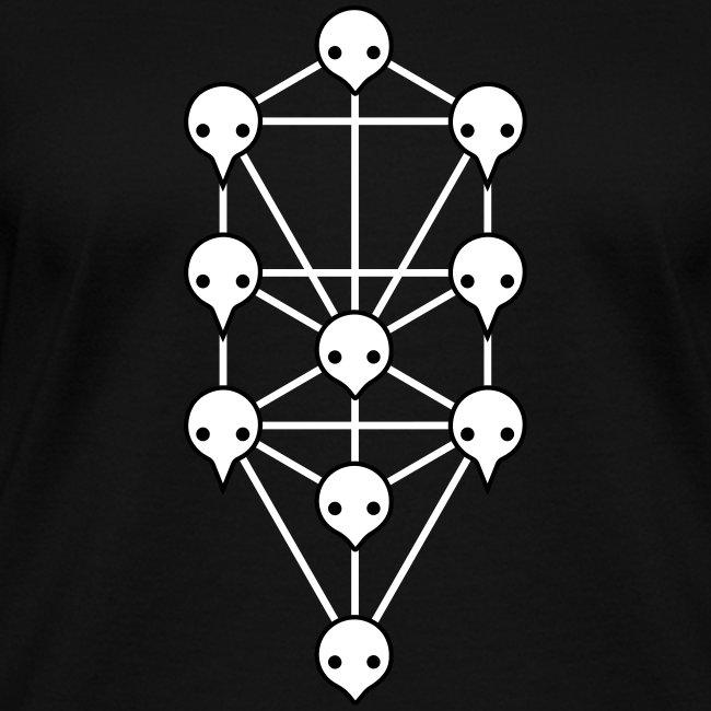 [W] Eva Angels Sephiroth Tree