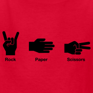 Design ~ Rock, Paper, Scissors