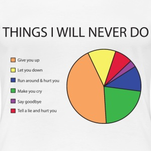 Things I will never do pie chart Women's T-Shirts - Women's Premium T-Shirt