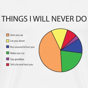 Things I will never do pie chart T-Shirts - Men's Premium T-Shirt