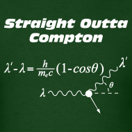 Design ~ Straight Outta Compton