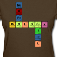 Design ~ NEURO BIOLOGY GIRL - Periodic Elements Scramble!