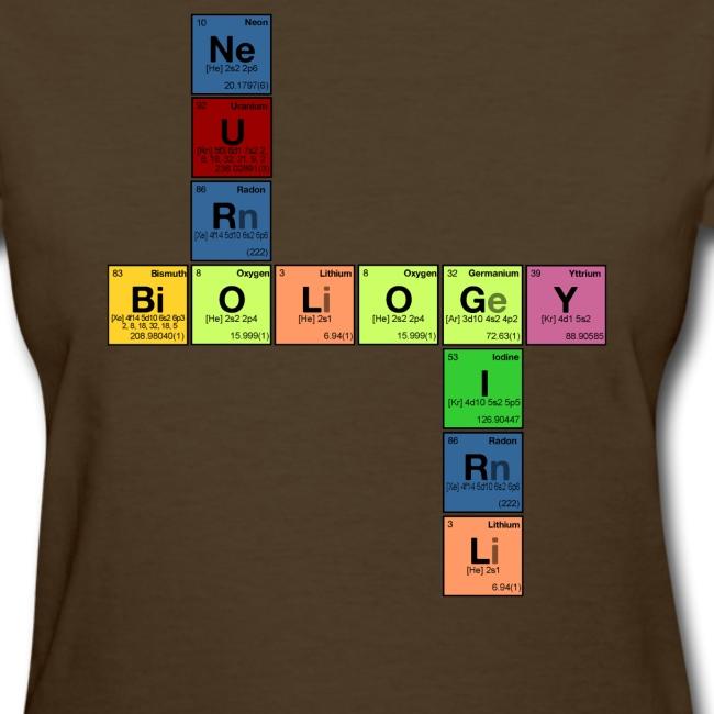 NEURO BIOLOGY GIRL - Periodic Elements Scramble!