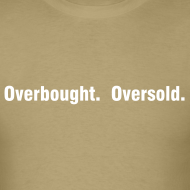 Design ~ Overbought. Oversold.