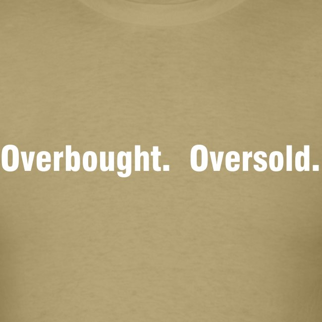 Overbought. Oversold.