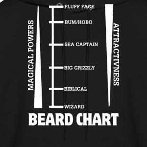 Beard Length Chart - Men's Hoodie