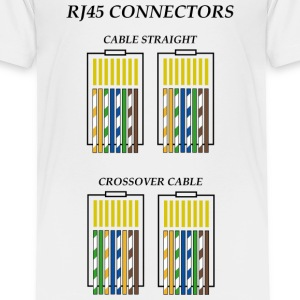 connettori RJ45 c1 Baby & Toddler Shirts - Toddler Premium T-Shirt