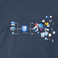 Design ~ KDE Magic