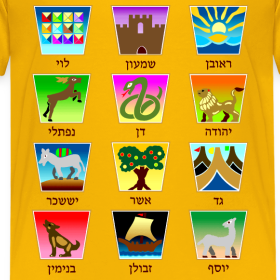 Design ~ The Twelve Tribes of Israel