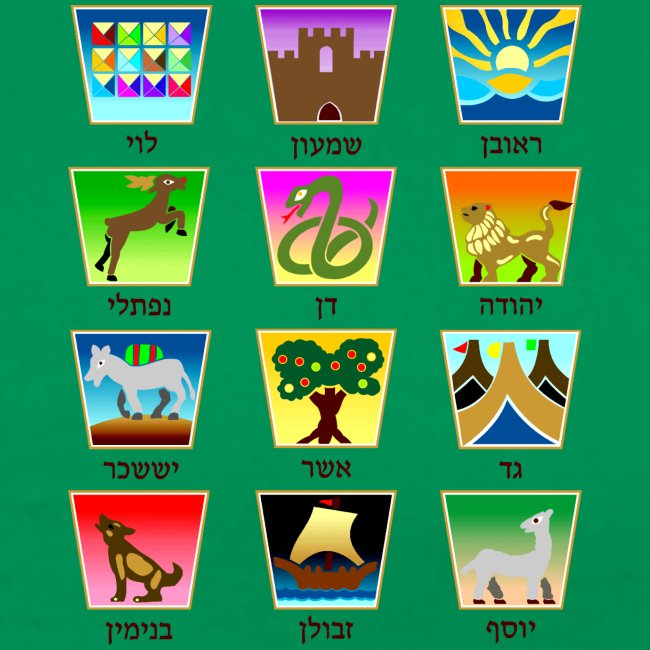 how did the twelve tribes form