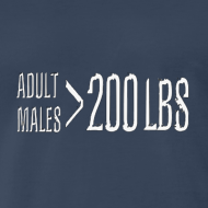 Design ~ Adult Males - Normal T