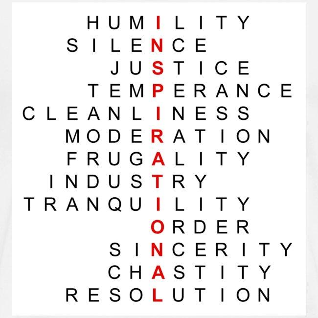 Benjamin Franklin's Virtues