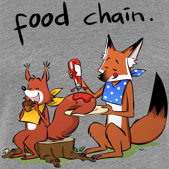 Food Chain (Woman Classic)