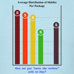 Skittles Color Distribution Infographic - Men's Short Sleeve T-shirt - Men's T-Shirt