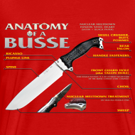 Design ~ Anatomy of a Busse Big Boy Tee