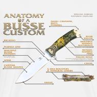 Design ~ Anatomy of a Custom Mens Tee