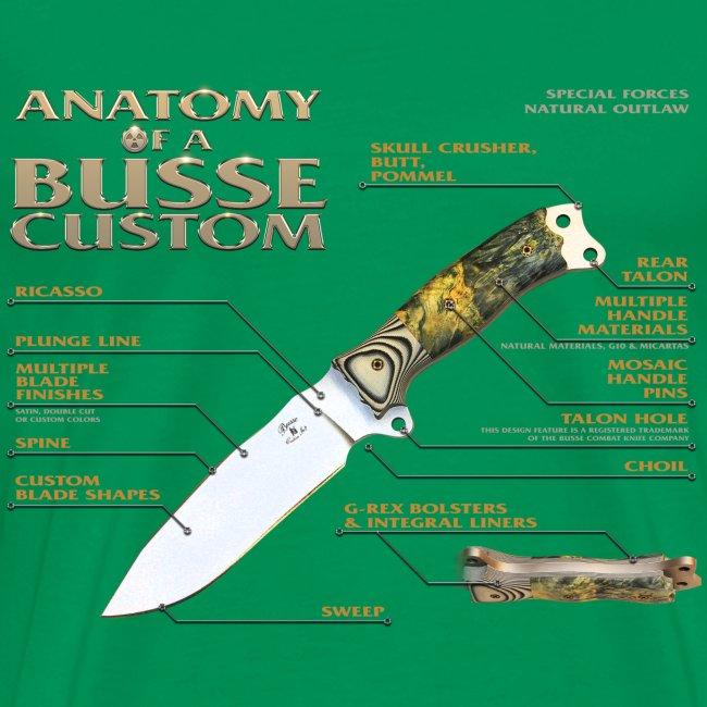 Anatomy of a Custom Big Boy Tee