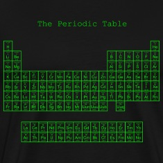 Neon green periodic table